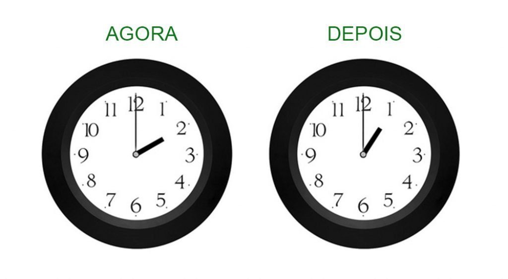 Change of the hour is in the dawn of this Sunday - Jornal diariOnline Região Sul