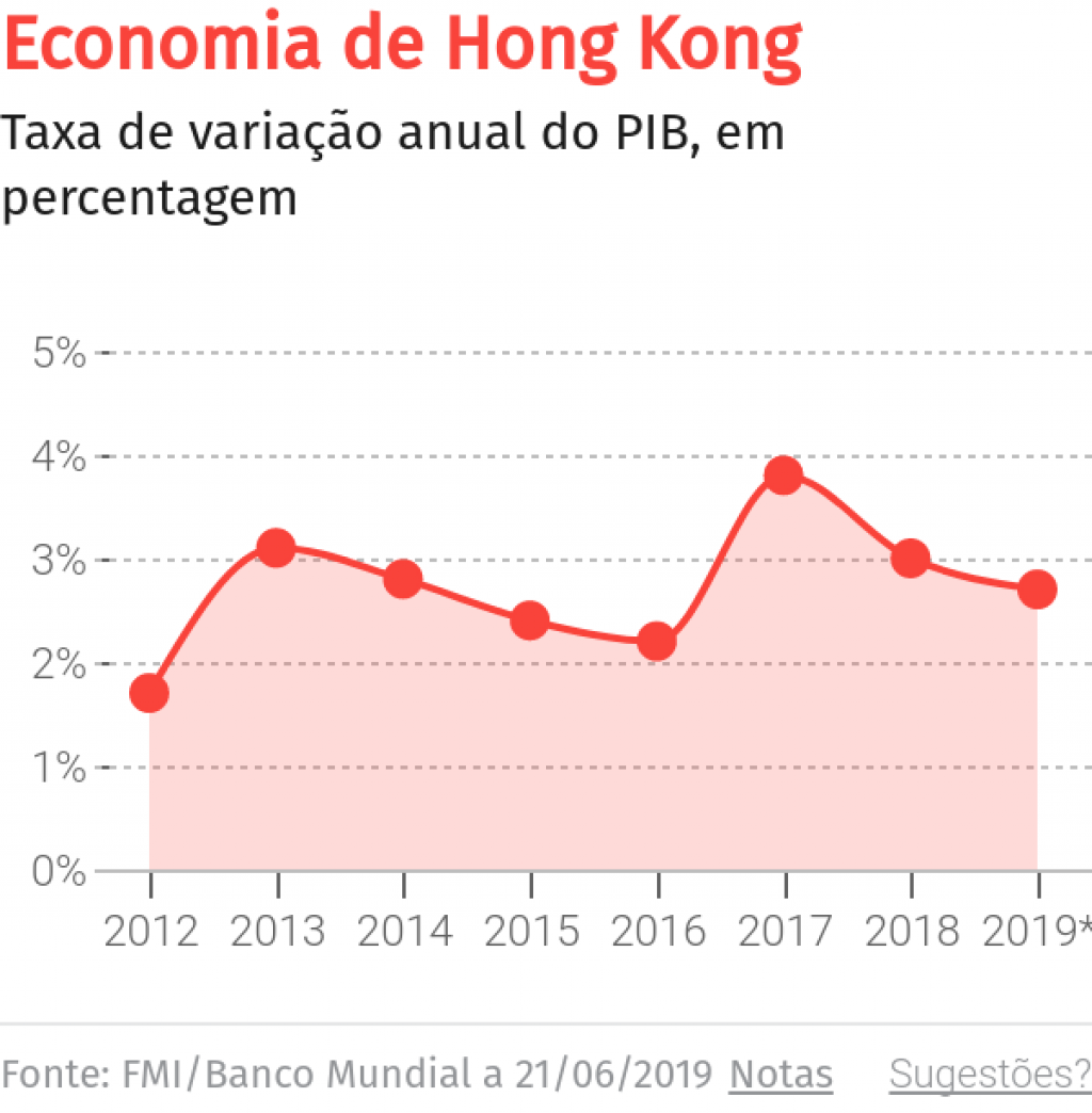 Hong Kong leader condemns violence and says population is scared - The Economic Journal
