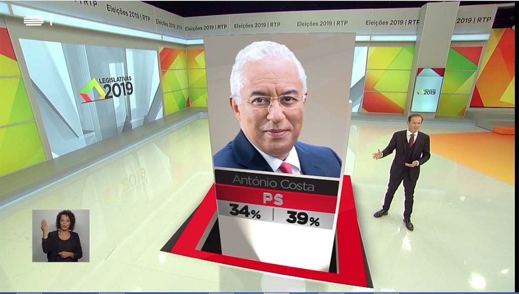 PS wins without absolute majority - Jornal diariOnline Southern Region
