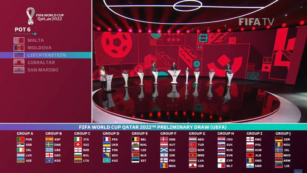 Diário As Beiras - Portugal already knows its opponents in the Qualification for the World Cup 2022